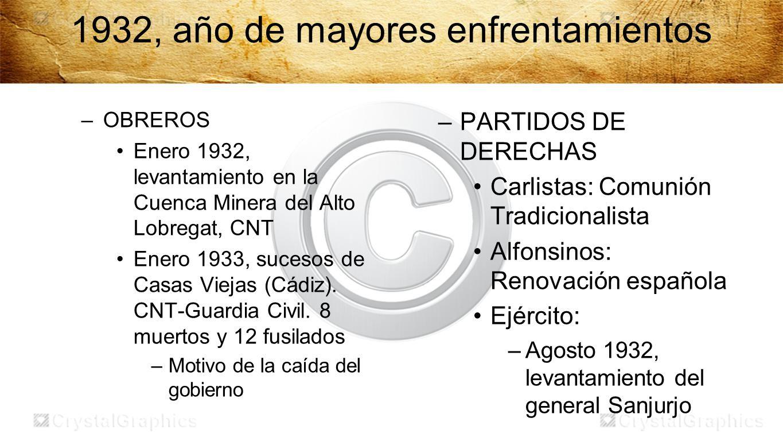 2 bachillerato historia de espa a ppt descargar for Renovacion de casas viejas