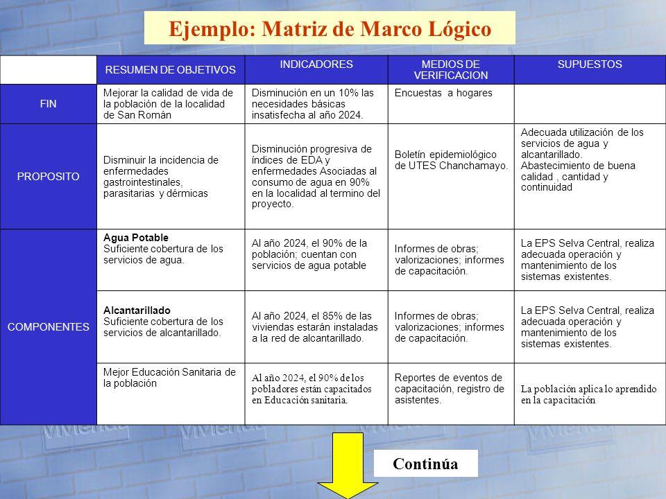 TALLER DE CAPACITACIÓN EN: - ppt descargar