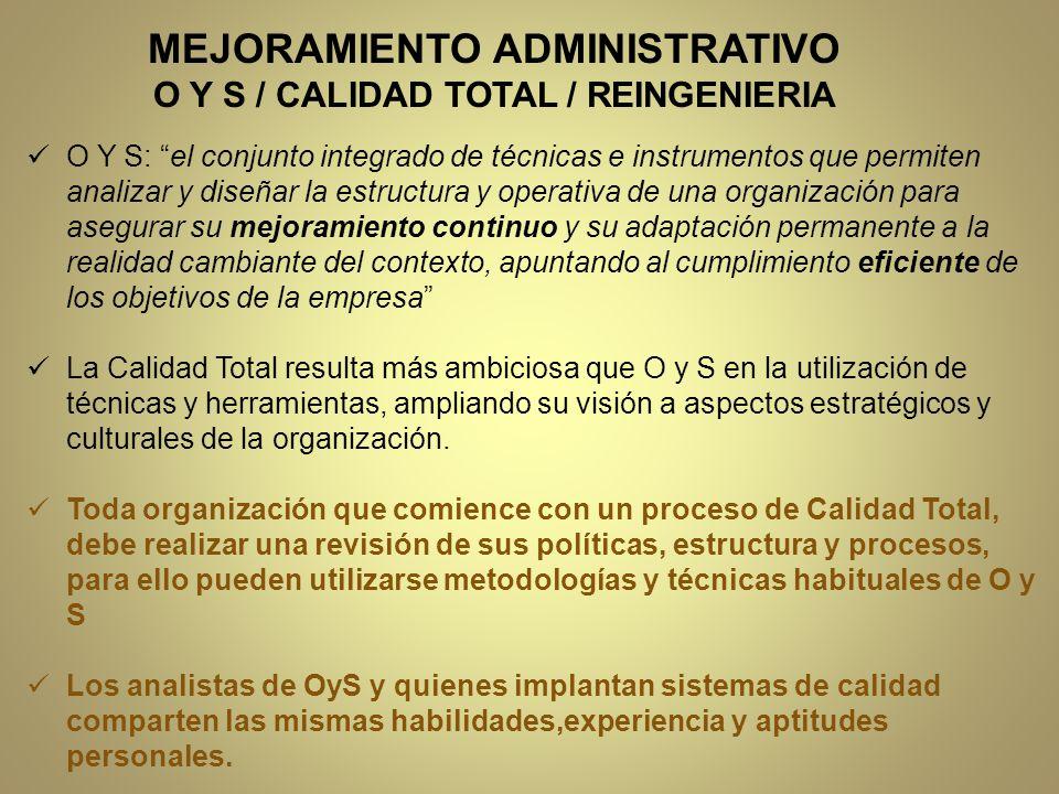 MEJORAMIENTO ADMINISTRATIVO O Y S / CALIDAD TOTAL / REINGENIERIA