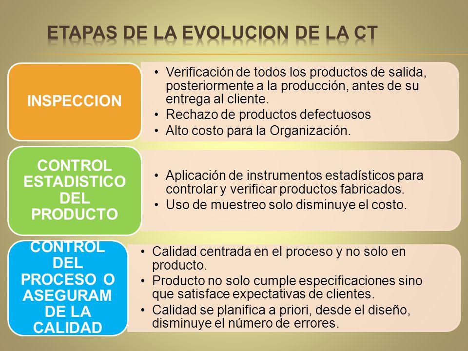 Etapas de la evolucion de la ct