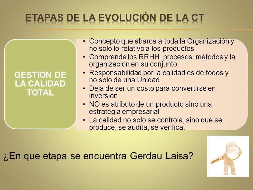 Etapas de la evolución de la ct