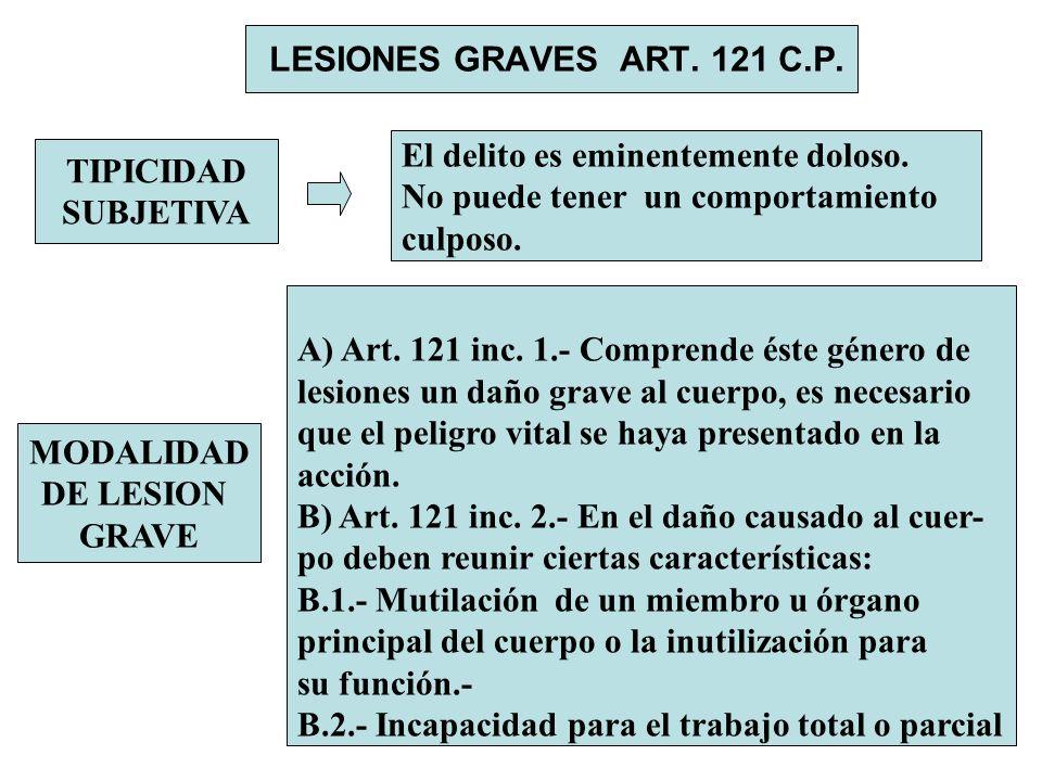 LESIONES GRAVES ART. 121 C.P. El delito es eminentemente doloso. No puede tener un comportamiento.