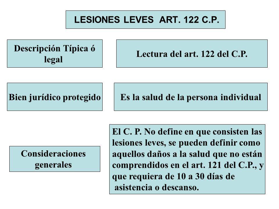 Bien jurídico protegido Es la salud de la persona individual