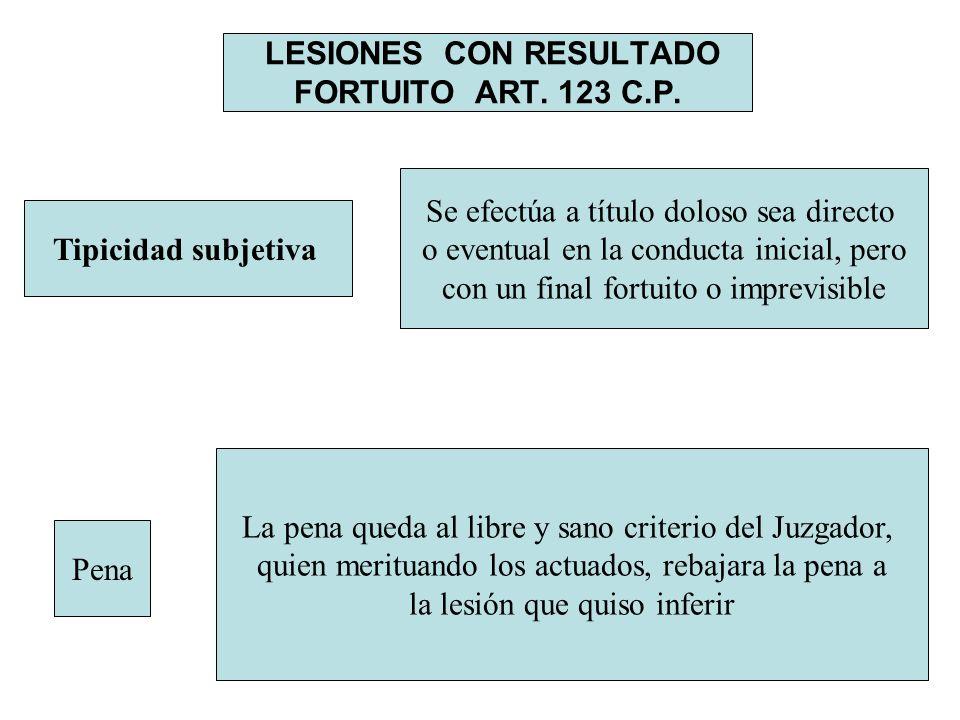 LESIONES CON RESULTADO FORTUITO ART. 123 C.P.