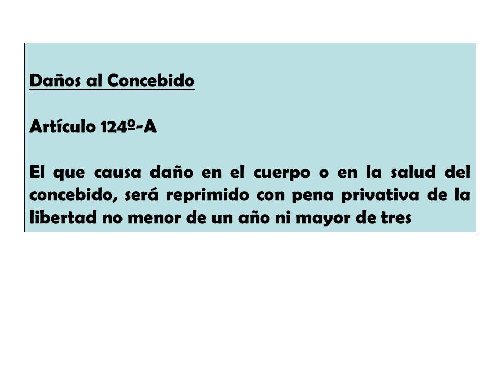 Daños al Concebido. Artículo 124º-A.