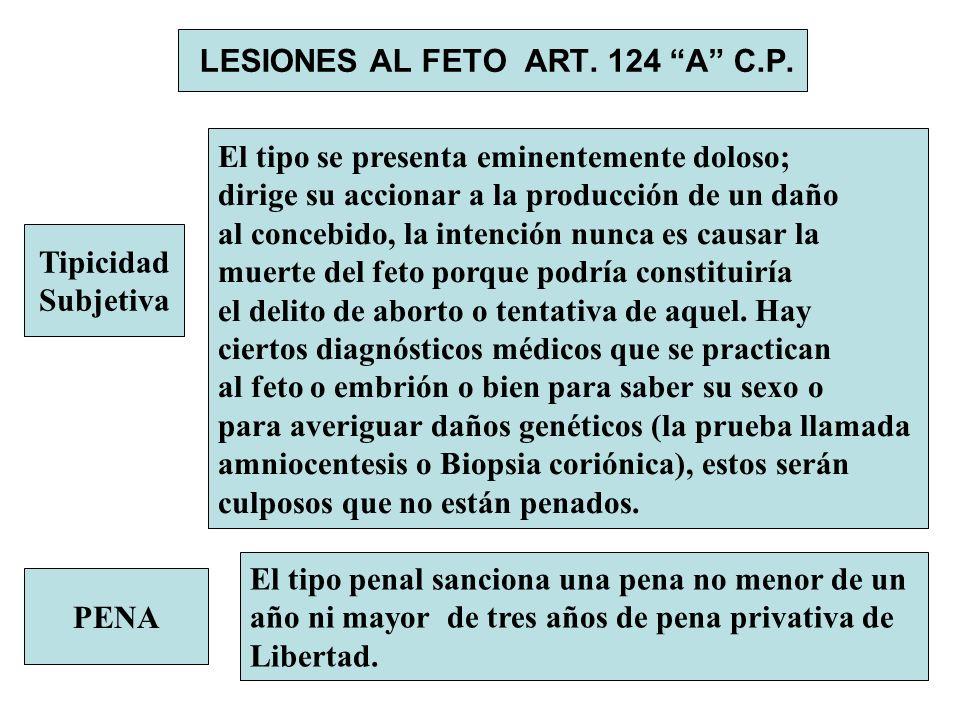 LESIONES AL FETO ART. 124 A C.P.