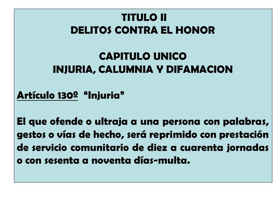 TITULO II DELITOS CONTRA EL HONOR