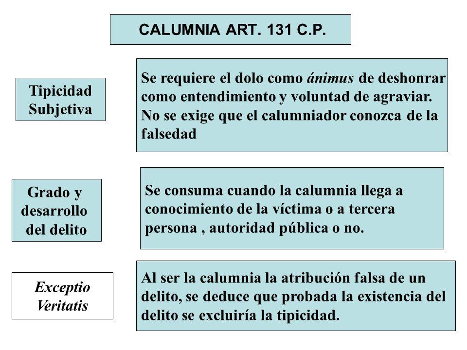 CALUMNIA ART. 131 C.P. Se requiere el dolo como ánimus de deshonrar. como entendimiento y voluntad de agraviar.