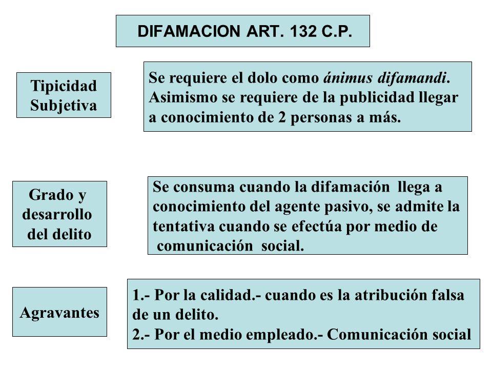 DIFAMACION ART. 132 C.P. Se requiere el dolo como ánimus difamandi. Asimismo se requiere de la publicidad llegar.