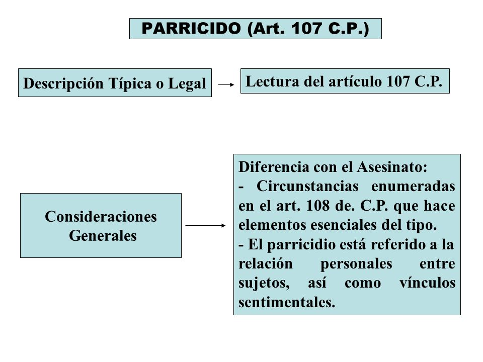 Descripción Típica o Legal