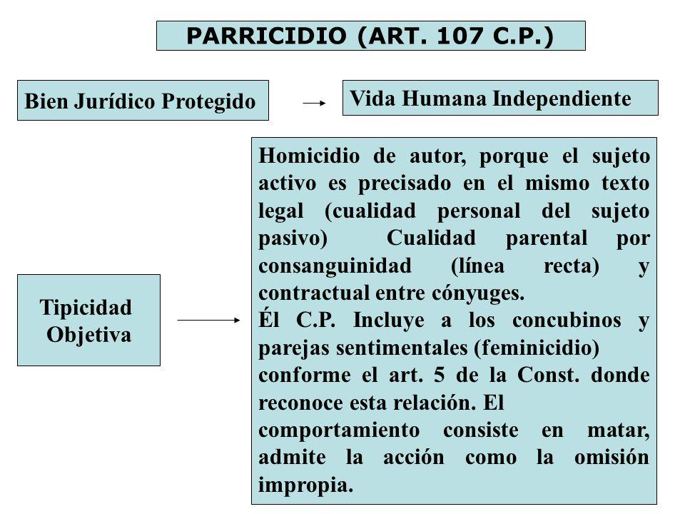 PARRICIDIO (ART. 107 C.P.) Bien Jurídico Protegido. Vida Humana Independiente.