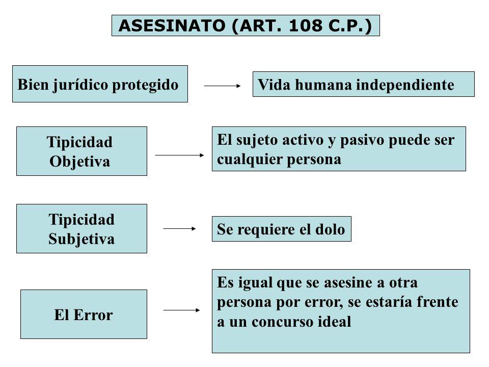 ASESINATO (ART. 108 C.P.) Bien jurídico protegido. Vida humana independiente. Tipicidad. Objetiva.