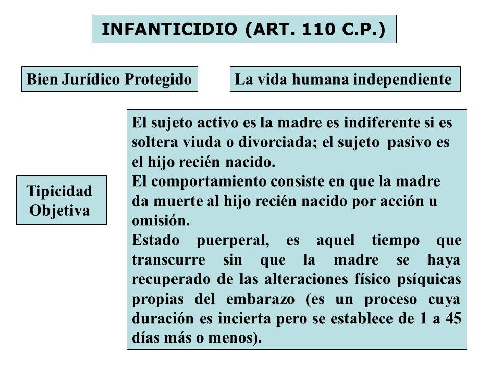INFANTICIDIO (ART. 110 C.P.) Bien Jurídico Protegido. La vida humana independiente.