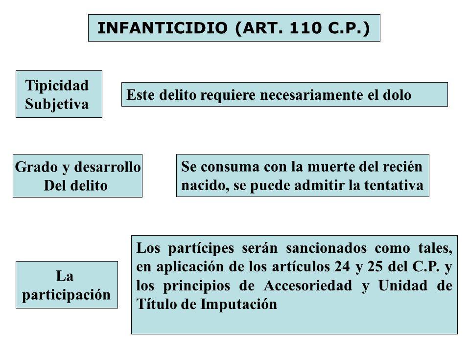 INFANTICIDIO (ART. 110 C.P.) Tipicidad. Subjetiva. Este delito requiere necesariamente el dolo. Grado y desarrollo.