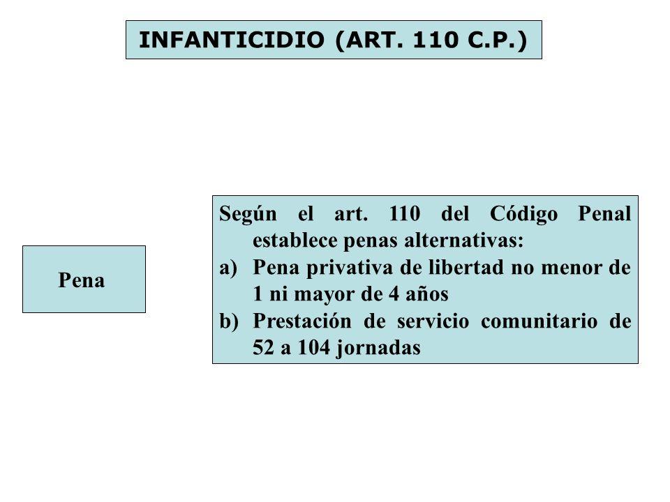 INFANTICIDIO (ART. 110 C.P.) Según el art. 110 del Código Penal establece penas alternativas: