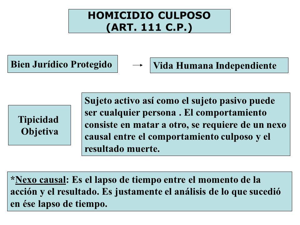 HOMICIDIO CULPOSO (ART. 111 C.P.)