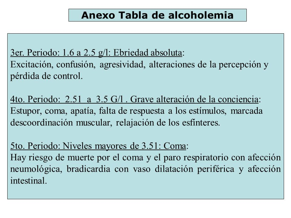 Anexo Tabla de alcoholemia