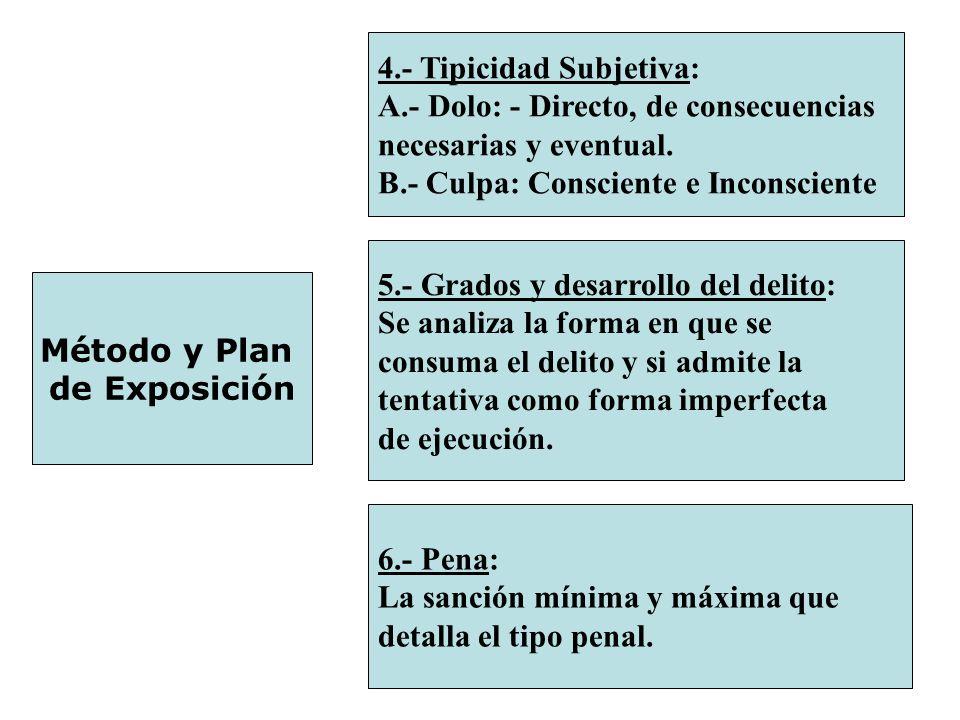 4.- Tipicidad Subjetiva: