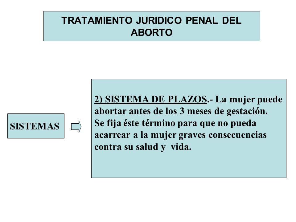 TRATAMIENTO JURIDICO PENAL DEL ABORTO