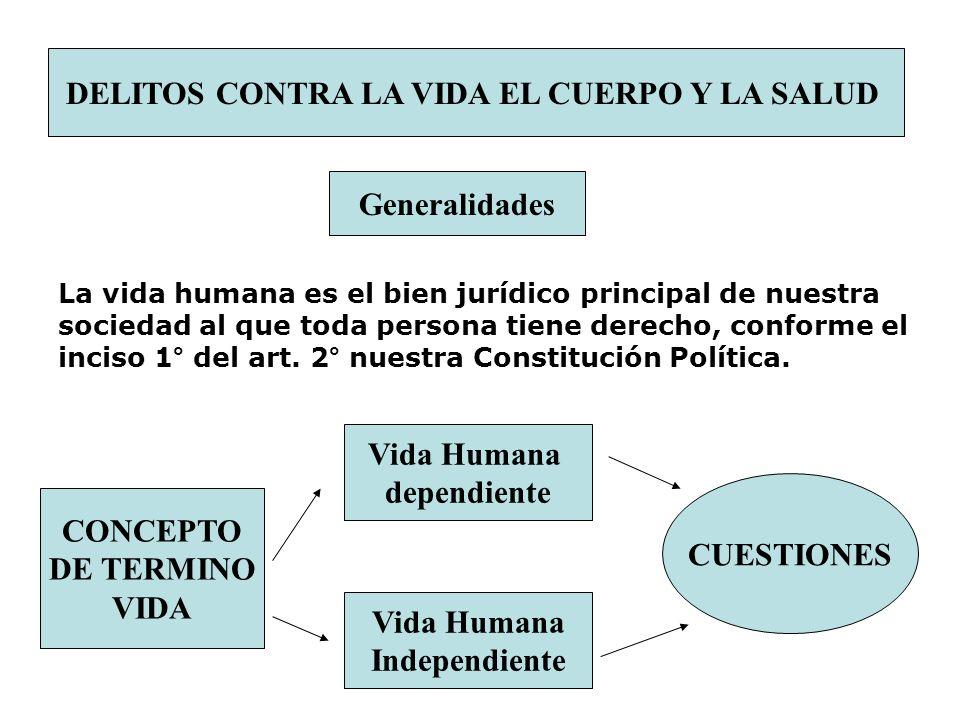 DELITOS CONTRA LA VIDA EL CUERPO Y LA SALUD
