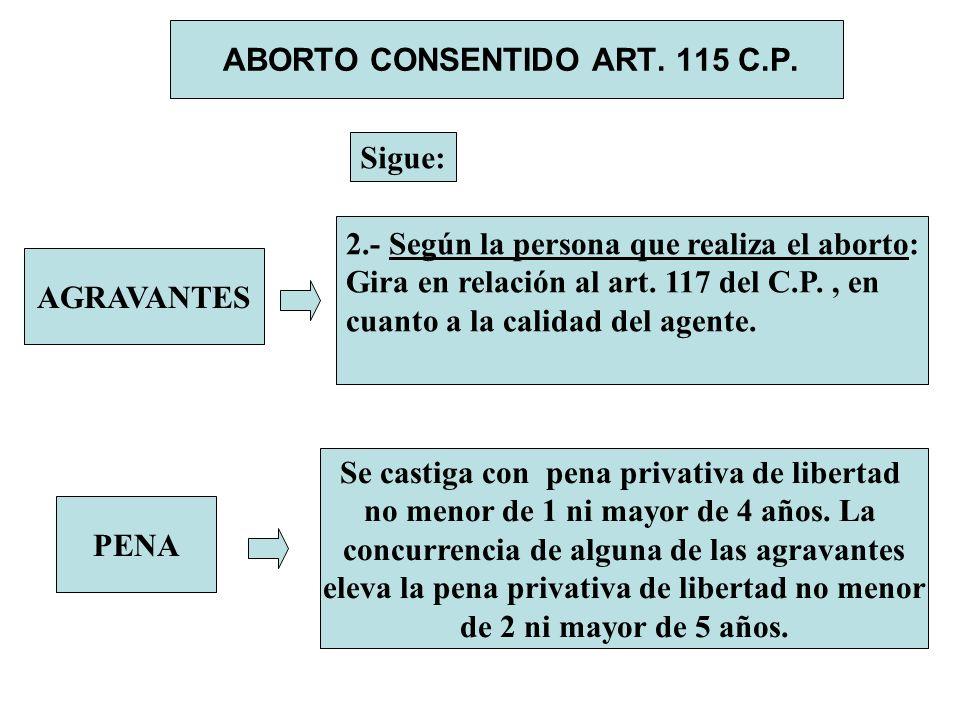 ABORTO CONSENTIDO ART. 115 C.P.