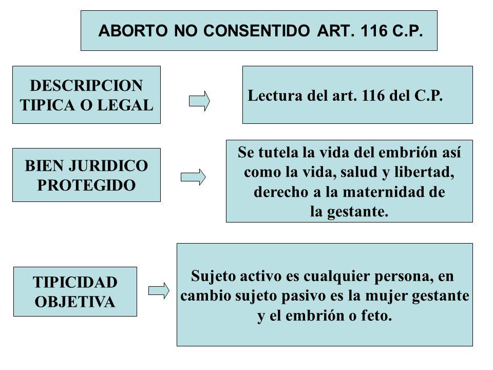 ABORTO NO CONSENTIDO ART. 116 C.P.