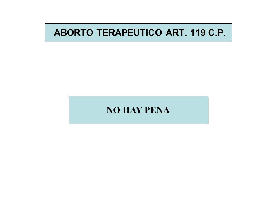 ABORTO TERAPEUTICO ART. 119 C.P.