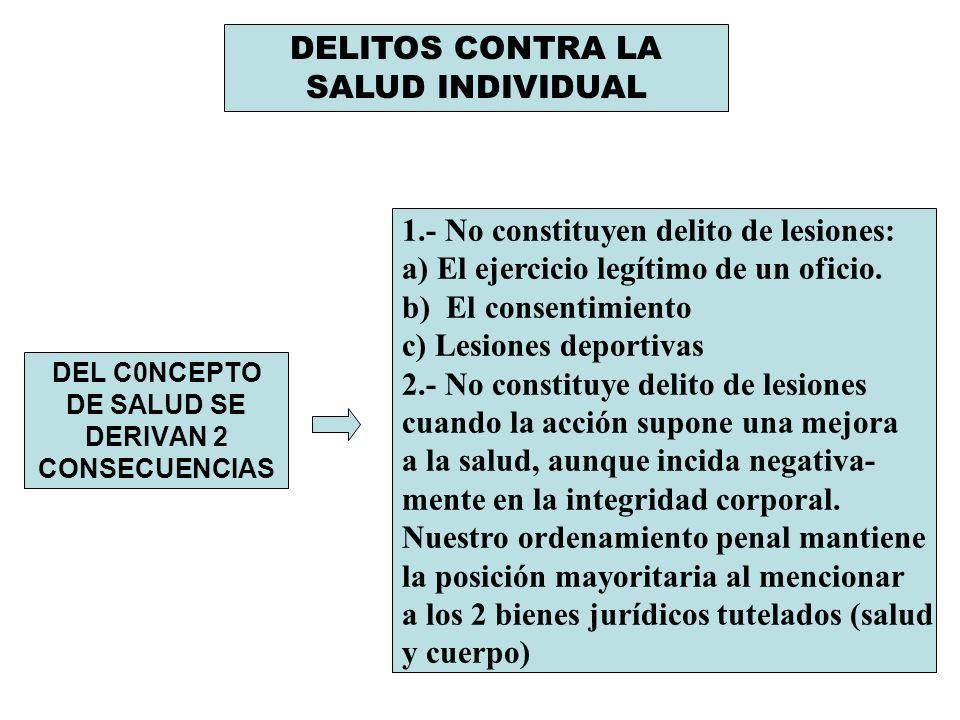 DEL C0NCEPTO DE SALUD SE DERIVAN 2 CONSECUENCIAS
