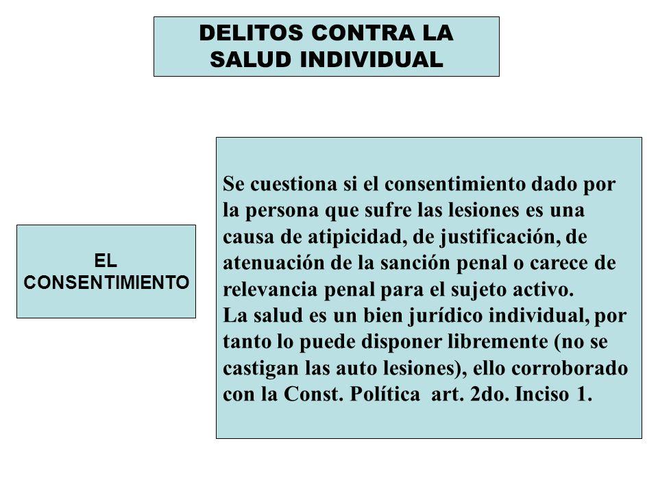 DELITOS CONTRA LA SALUD INDIVIDUAL
