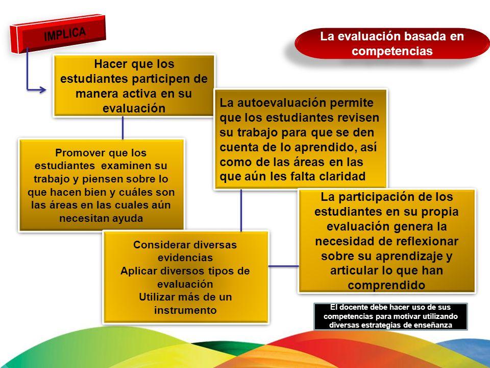 Hacer que los estudiantes participen de manera activa en su evaluación