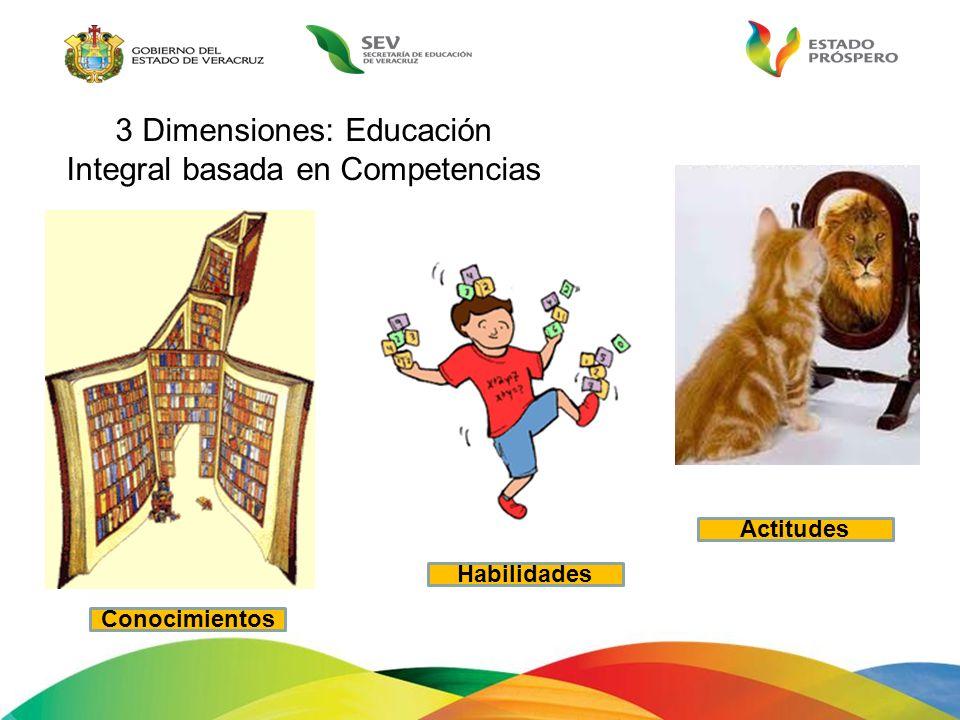 3 Dimensiones: Educación Integral basada en Competencias
