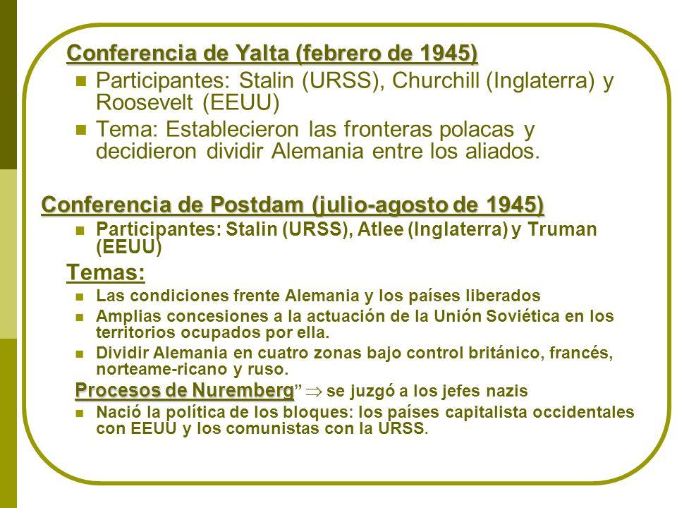 Conferencia de Yalta (febrero de 1945)