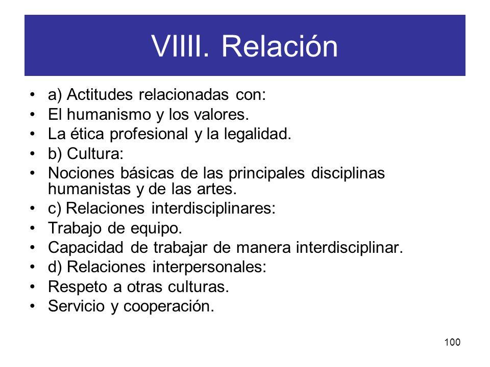 VIIII. Relación a) Actitudes relacionadas con: