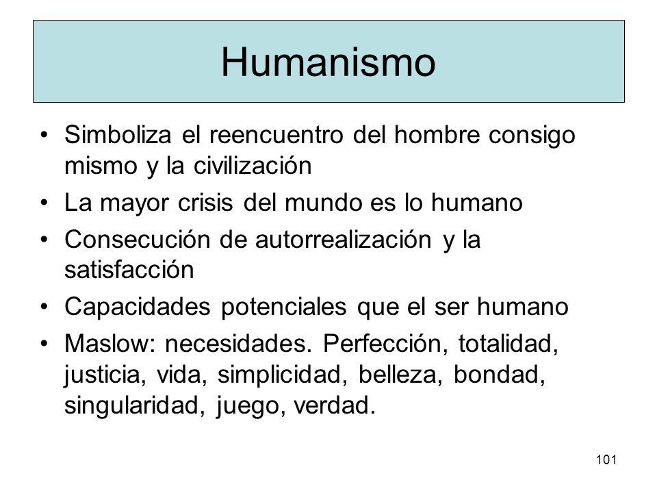 Humanismo Simboliza el reencuentro del hombre consigo mismo y la civilización. La mayor crisis del mundo es lo humano.