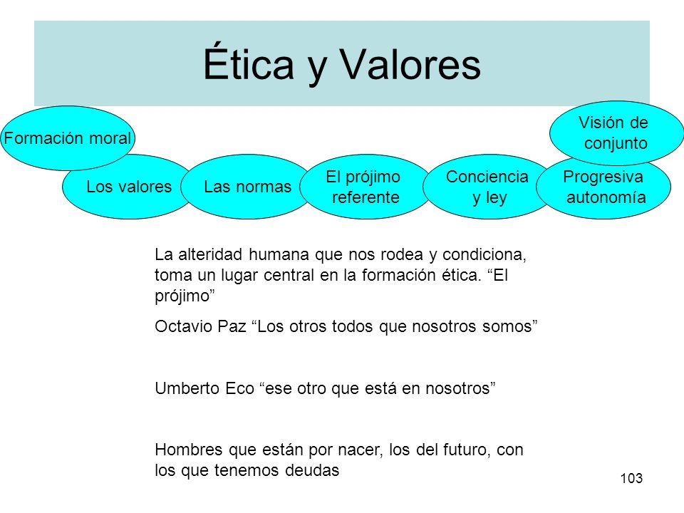 Ética y Valores Visión de conjunto Formación moral Los valores