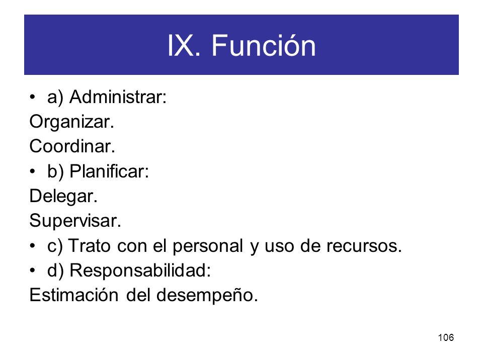 IX. Función a) Administrar: Organizar. Coordinar. b) Planificar:
