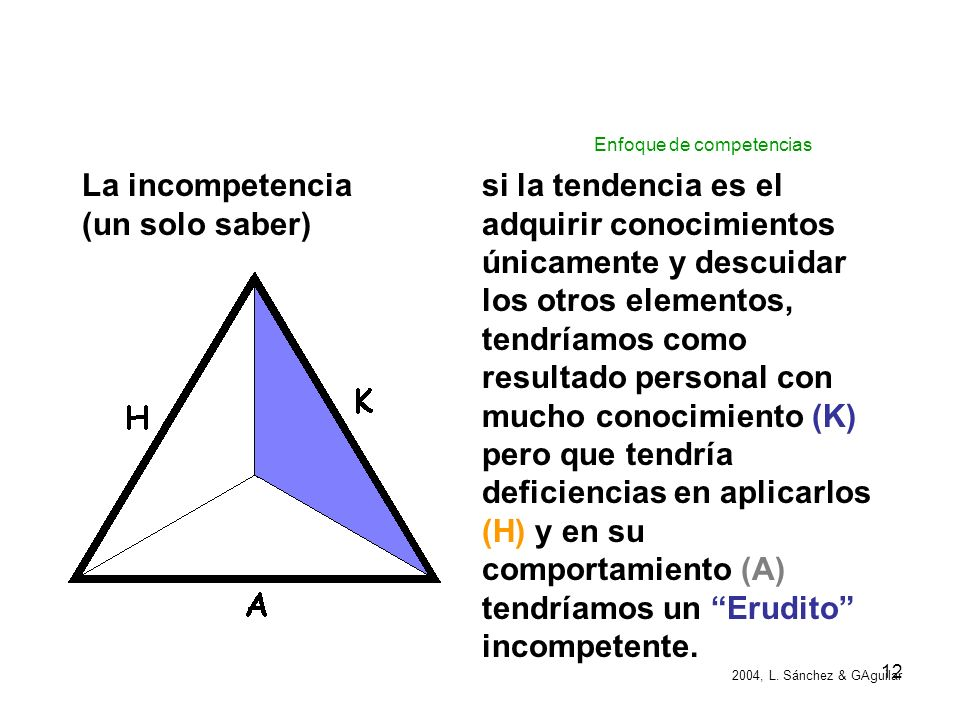 La incompetencia (un solo saber)