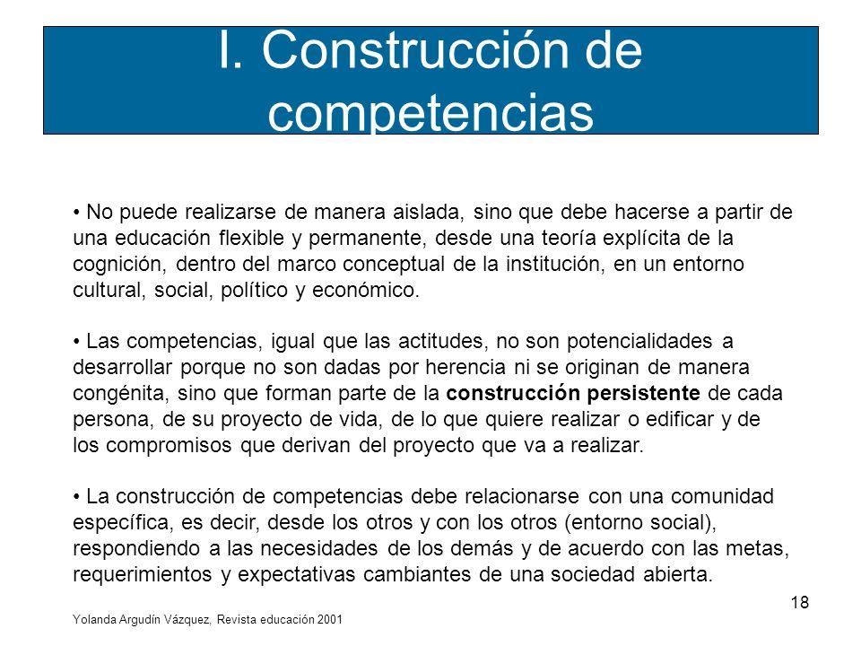 I. Construcción de competencias
