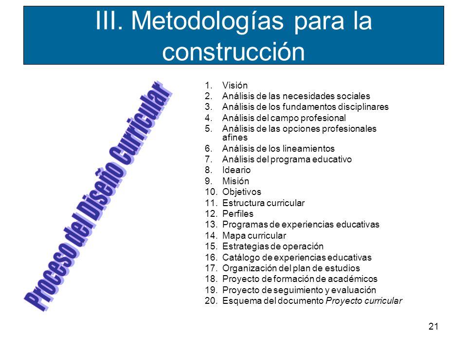 III. Metodologías para la construcción