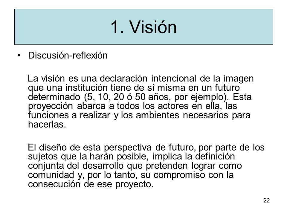 1. Visión Discusión-reflexión