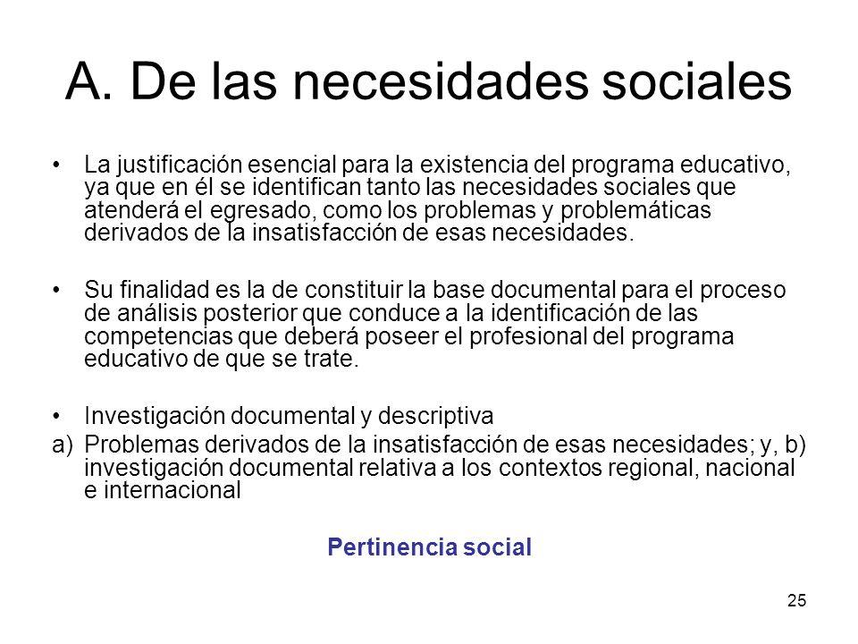 A. De las necesidades sociales