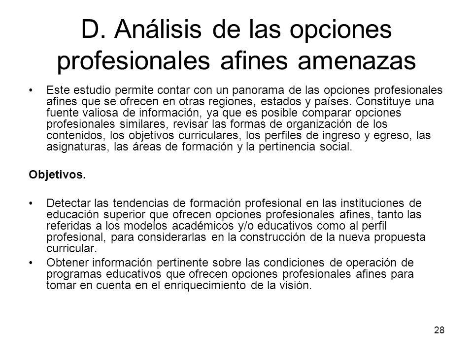 D. Análisis de las opciones profesionales afines amenazas