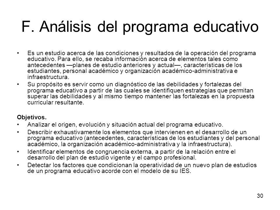 F. Análisis del programa educativo