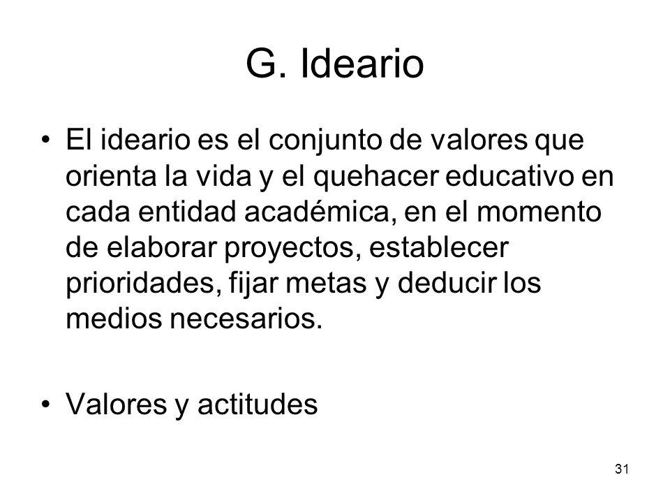 G. Ideario
