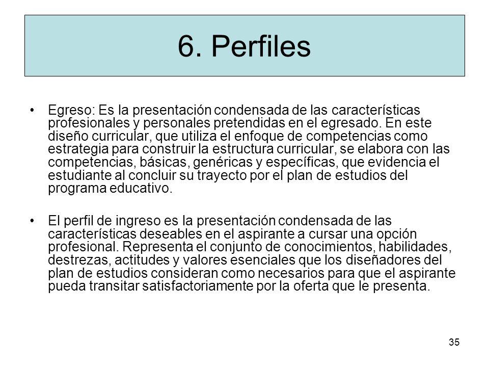 6. Perfiles