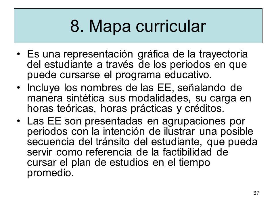 8. Mapa curricular