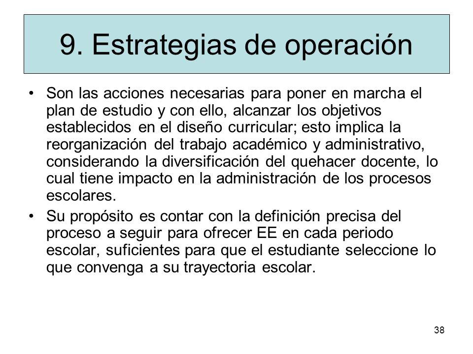 9. Estrategias de operación