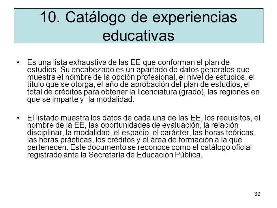 10. Catálogo de experiencias educativas