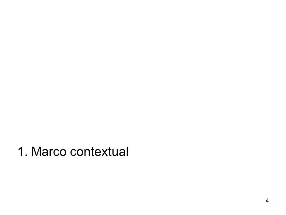 1. Marco contextual
