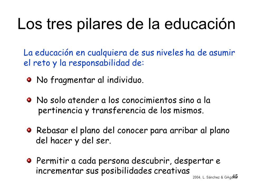 Los tres pilares de la educación